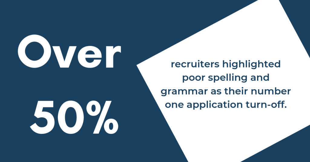 Over 50% of recruiters highlighted poor spelling and grammar as their number one application turn-off