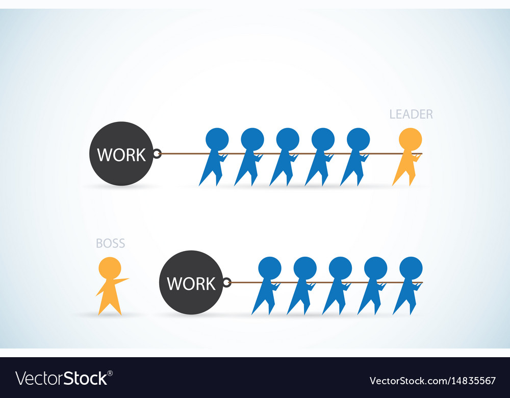 Image result for leaders vs managers