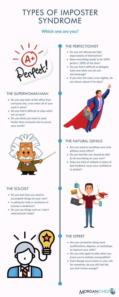 The Types of Impostor Syndrome Infographic